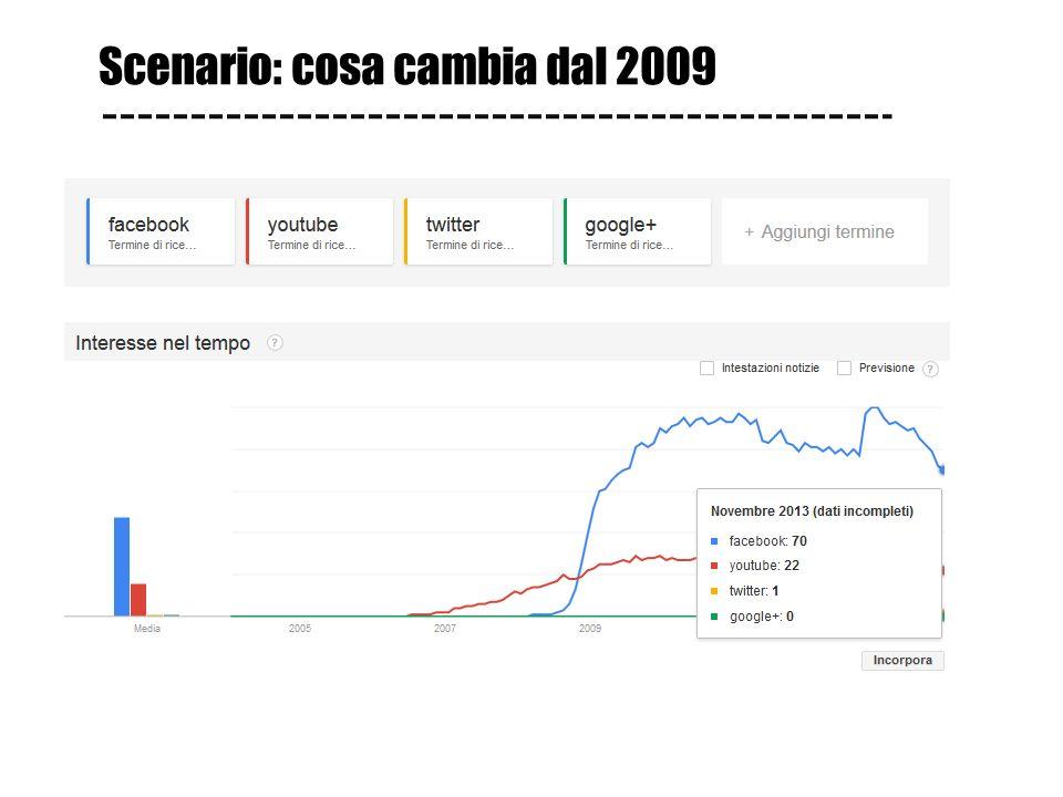 Scenario: cosa cambia dal 2009