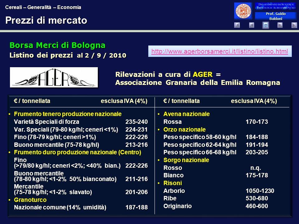 Prof. Guido Baldoni Prof. Guido Baldoni Prezzi di mercato Borsa Merci di Bologna Listino dei prezzi al 2 / 9 / 2010 / tonnellata esclusa IVA (4%) / to