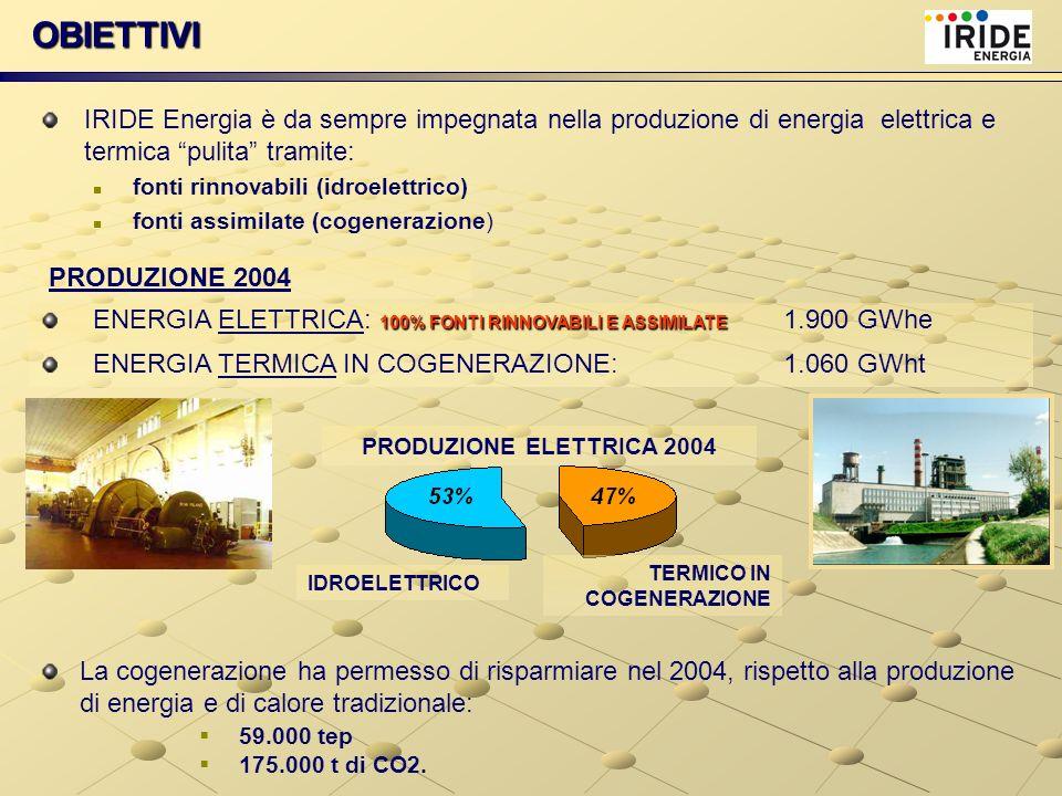 OBIETTIVI IRIDE Energia è da sempre impegnata nella produzione di energia elettrica e termica pulita tramite: fonti rinnovabili (idroelettrico) fonti