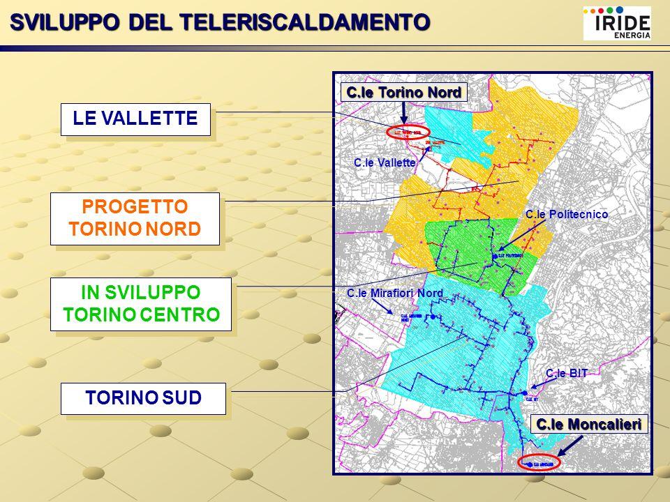 TORINO SUD IN SVILUPPO TORINO CENTRO LE VALLETTE PROGETTO TORINO NORD PROGETTO TORINO NORD SVILUPPO DEL TELERISCALDAMENTO C.le Moncalieri C.le Torino