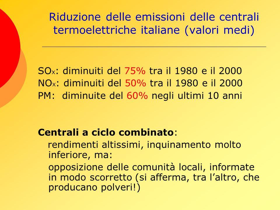 Riduzione delle emissioni delle centrali termoelettriche italiane (valori medi) SO x : diminuiti del 75% tra il 1980 e il 2000 NO x : diminuiti del 50% tra il 1980 e il 2000 PM: diminuite del 60% negli ultimi 10 anni Centrali a ciclo combinato: rendimenti altissimi, inquinamento molto inferiore, ma: opposizione delle comunità locali, informate in modo scorretto (si afferma, tra laltro, che producano polveri!)