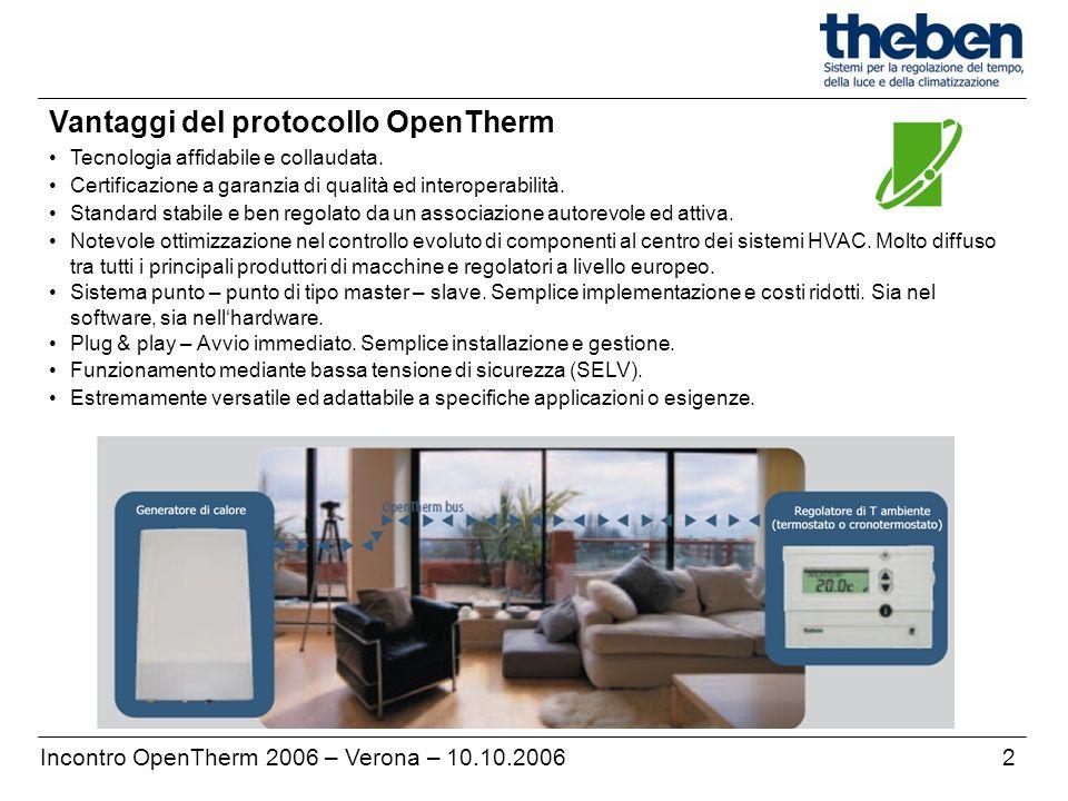 2Incontro OpenTherm 2006 – Verona – 10.10.2006 Certificazione a garanzia di qualità ed interoperabilità. Standard stabile e ben regolato da un associa