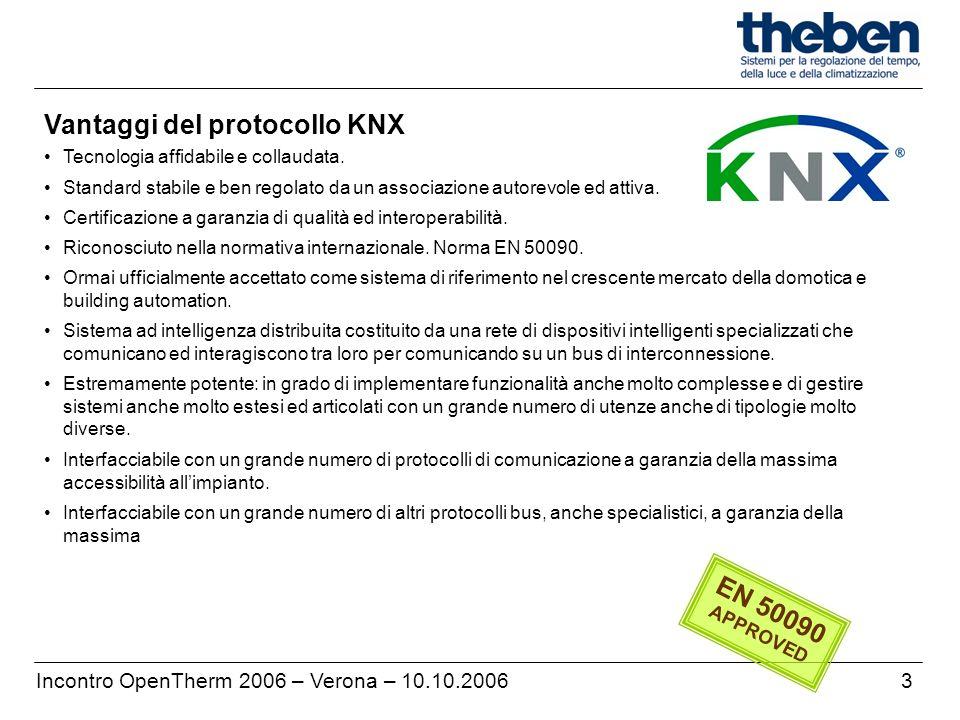 3Incontro OpenTherm 2006 – Verona – 10.10.2006 EN 50090 APPROVED Standard stabile e ben regolato da un associazione autorevole ed attiva. Certificazio
