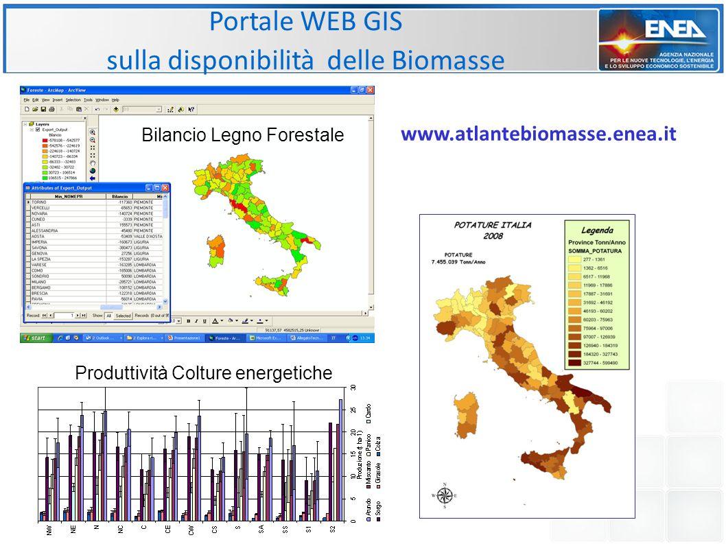Portale WEB GIS sulla disponibilità delle Biomasse Produttività Colture energetiche Bilancio Legno Forestale www.atlantebiomasse.enea.it