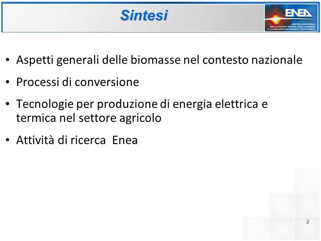 La disponibilità Biomasse in Italia (ENEA) REGIONI Paglie (kTEP) Potature (kTEP) Sanse + Vinaccia (kTEP) Totale Foreste (kTEP) Piemonte 949,6747,7126,93111,07 Valle D Aosta 0,080,740,170,47 Lombardia 1.385,7717,329,43104,82 Veneto 668,48158,9141,5239,39 Trentino-Alto Adige 0,5827,987,1915,15 Friuli-Venezia Giulia 227,1324,416,2028,19 Liguria 1,628,382,9941,76 Emilia-Romagna 596,38172,4934,79102,40 Toscana 277,43102,8935,42158,04 Marche 206,6025,059,4213,99 Lazio 167,36107,2931,5048,63 Umbria 164,7944,117,6329,07 Abruzzo 87,83125,6930,5526,03 Molise 62,6213,6316,1318,94 Campania 121,41124,0636,5951,87 Basilicata 173,2221,636,4328,26 Puglia 467,21352,33205,3620,10 Calabria 81,27438,19105,5166,58 Sicilia 280,45258,84103,5311,07 Sardegna 99,6252,3415,9928,14 TOTALE KTEP6.019,502.123,98733,28943,97