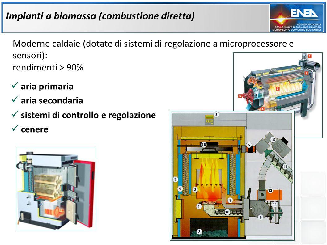aria primaria aria secondaria sistemi di controllo e regolazione cenere Moderne caldaie (dotate di sistemi di regolazione a microprocessore e sensori)