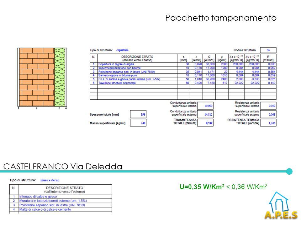 CASTELFRANCO Via Deledda Pacchetto tamponamento U=0,35 W/Km 2 < 0,36 W/Km 2