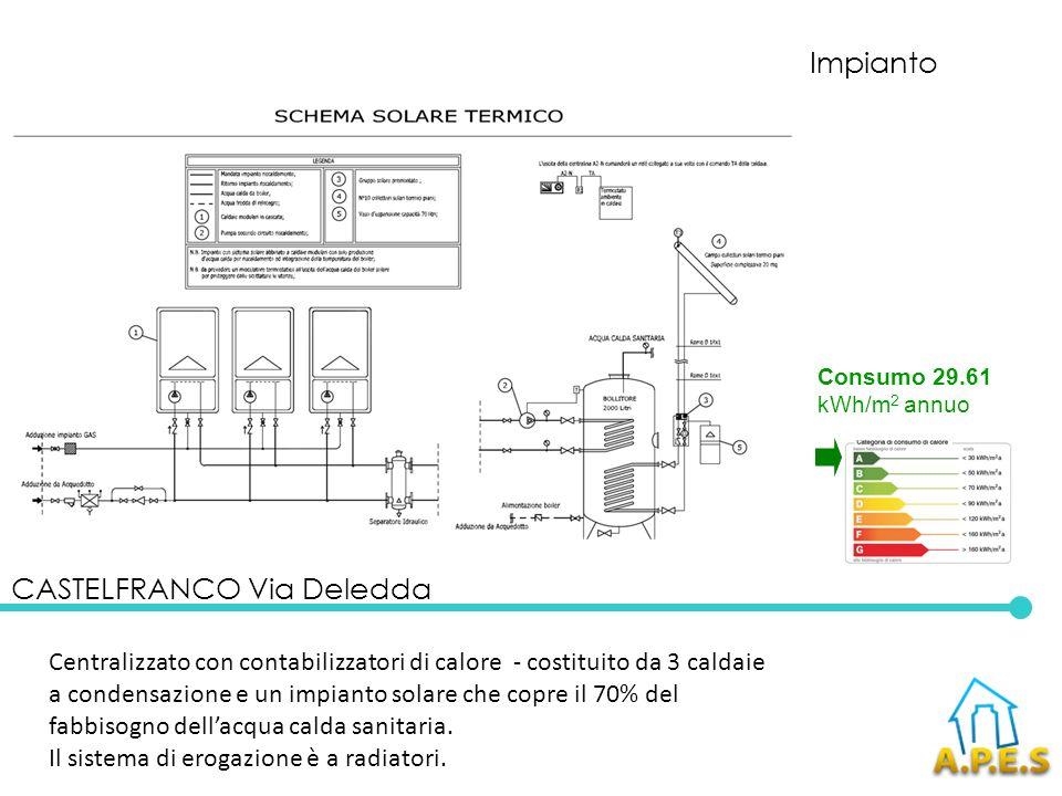 CASTELFRANCO Via Deledda Centralizzato con contabilizzatori di calore - costituito da 3 caldaie a condensazione e un impianto solare che copre il 70%