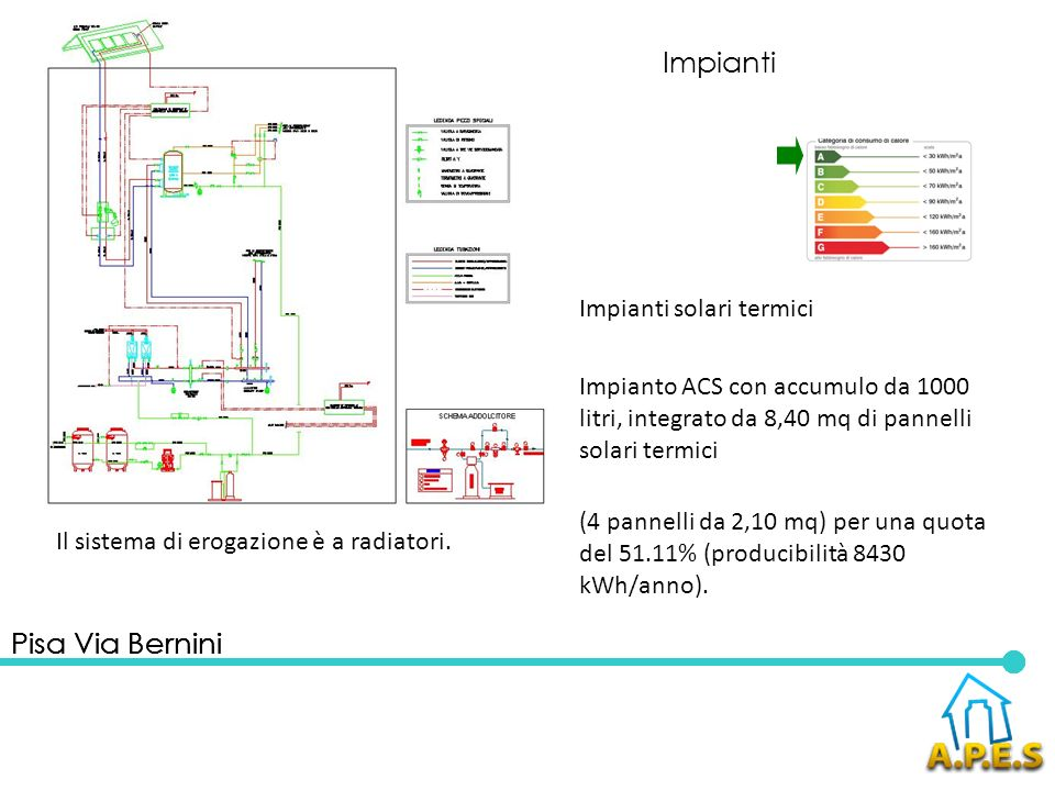 Pisa Via Bernini Impianti Impianti solari termici Impianto ACS con accumulo da 1000 litri, integrato da 8,40 mq di pannelli solari termici (4 pannelli