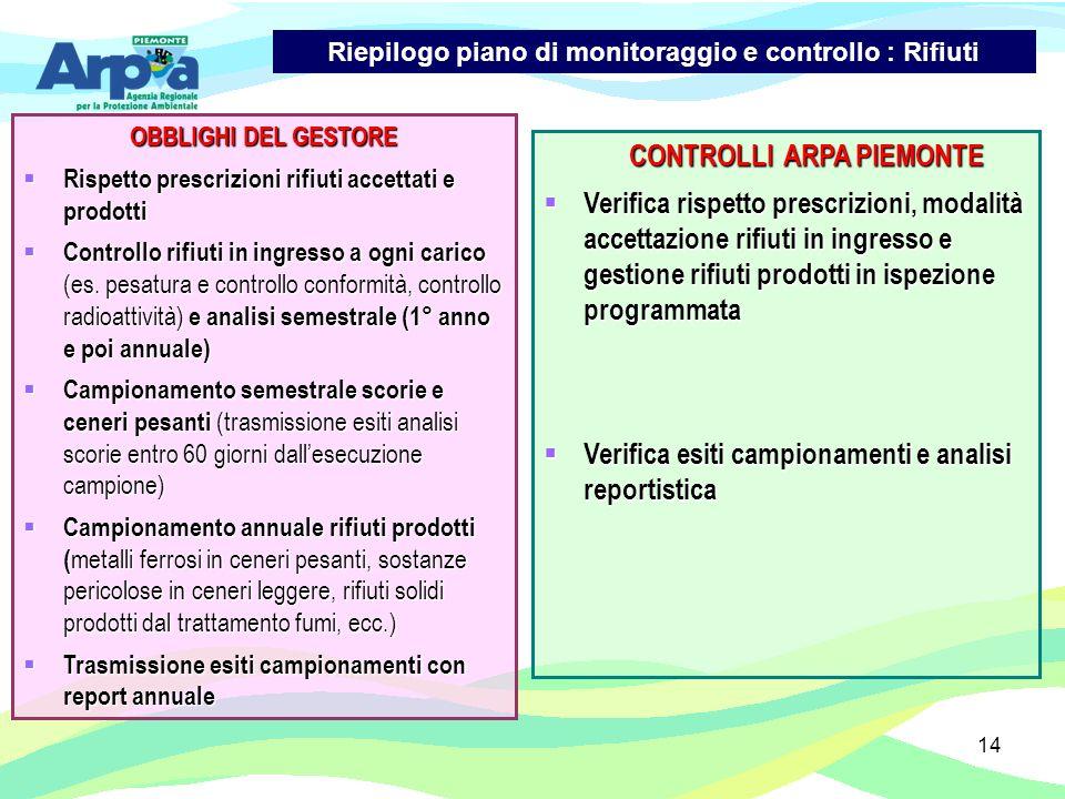 14 OBBLIGHI DEL GESTORE Rispetto prescrizioni rifiuti accettati e prodotti Rispetto prescrizioni rifiuti accettati e prodotti Controllo rifiuti in ingresso a ogni carico (es.
