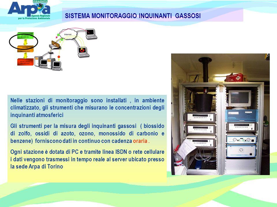 Nelle stazioni di monitoraggio sono installati, in ambiente climatizzato, gli strumenti che misurano le concentrazioni degli inquinanti atmosferici Gl