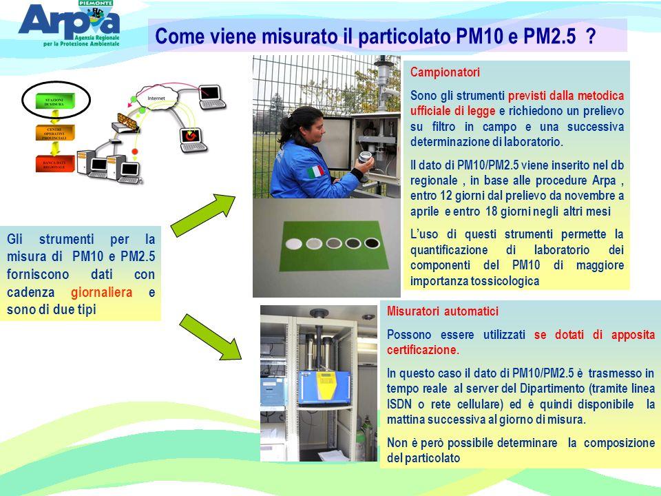 Gli strumenti per la misura di PM10 e PM2.5 forniscono dati con cadenza giornaliera e sono di due tipi Campionatori Sono gli strumenti previsti dalla metodica ufficiale di legge e richiedono un prelievo su filtro in campo e una successiva determinazione di laboratorio.