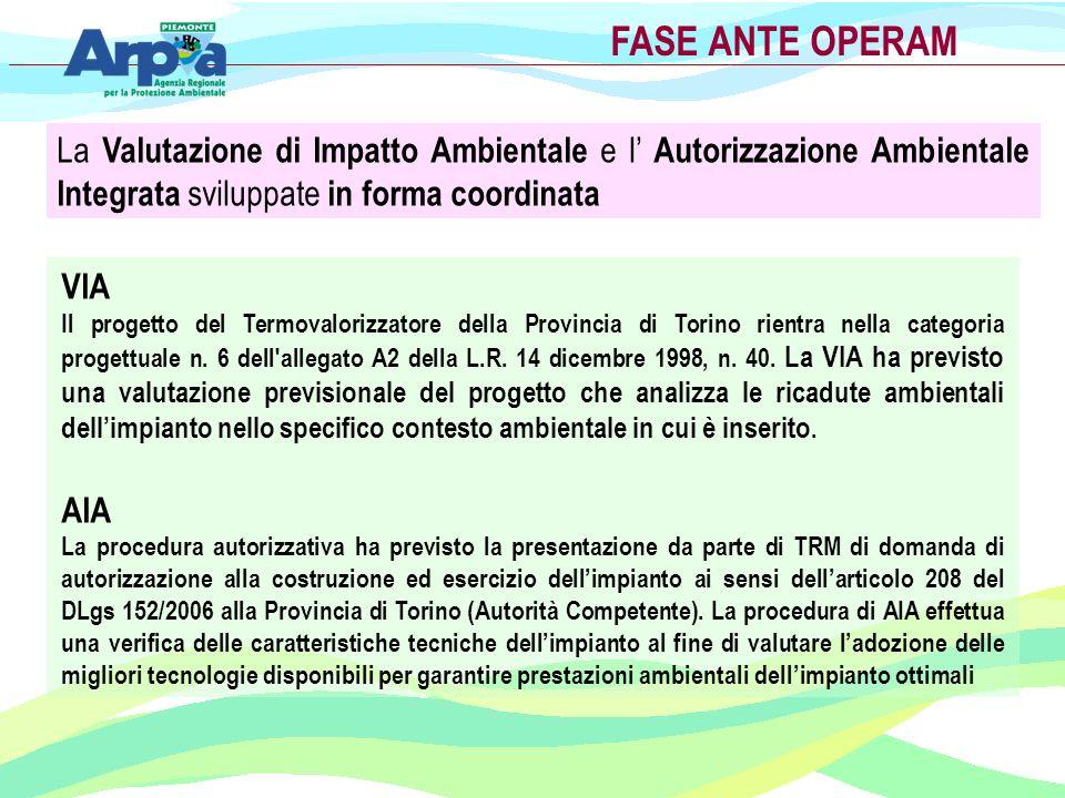 FASE ANTE OPERAM VIA Il progetto del Termovalorizzatore della Provincia di Torino rientra nella categoria progettuale n. 6 dell'allegato A2 della L.R.