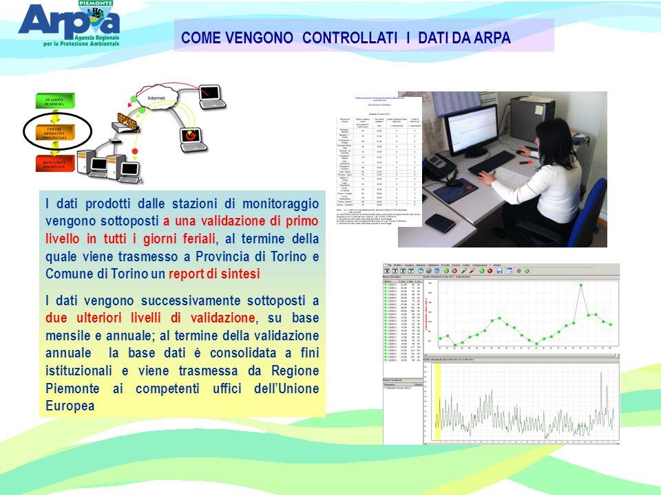 COME VENGONO CONTROLLATI I DATI DA ARPA I dati prodotti dalle stazioni di monitoraggio vengono sottoposti a una validazione di primo livello in tutti
