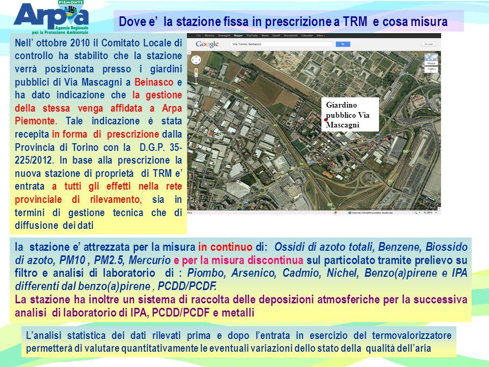 Giardino pubblico Via Mascagni Nell ottobre 2010 il Comitato Locale di controllo ha stabilito che la stazione verrà posizionata presso i giardini pubblici di Via Mascagni a Beinasco e ha dato indicazione che la gestione della stessa venga affidata a Arpa Piemonte.