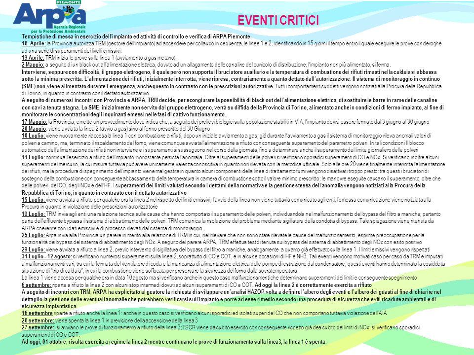 EVENTI CRITICI Tempistiche di messa in esercizio dellimpianto ed attività di controllo e verifica di ARPA Piemonte 16 Aprile: la Provincia autorizza TRM (gestore dellimpianto) ad accendere per collaudo in sequenza, le linee 1 e 2, identificando in 15 giorni il tempo entro il quale eseguire le prove con deroghe ad una serie di superamenti dei livelli emissivi.