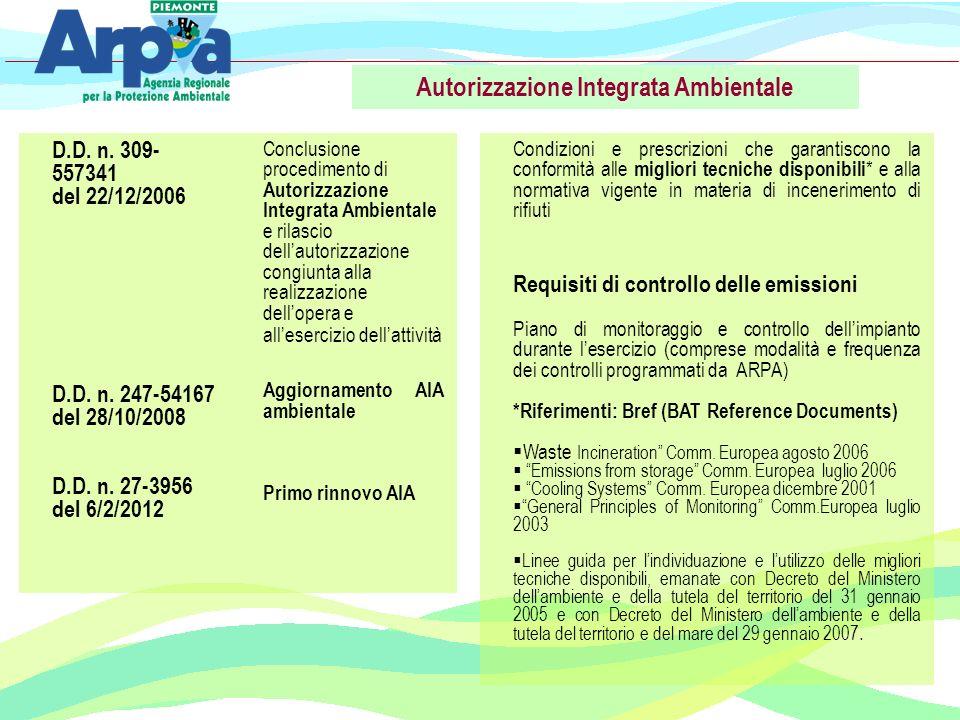 Autorizzazione Integrata Ambientale D.D. n. 309- 557341 del 22/12/2006 Conclusione procedimento di Autorizzazione Integrata Ambientale e rilascio dell