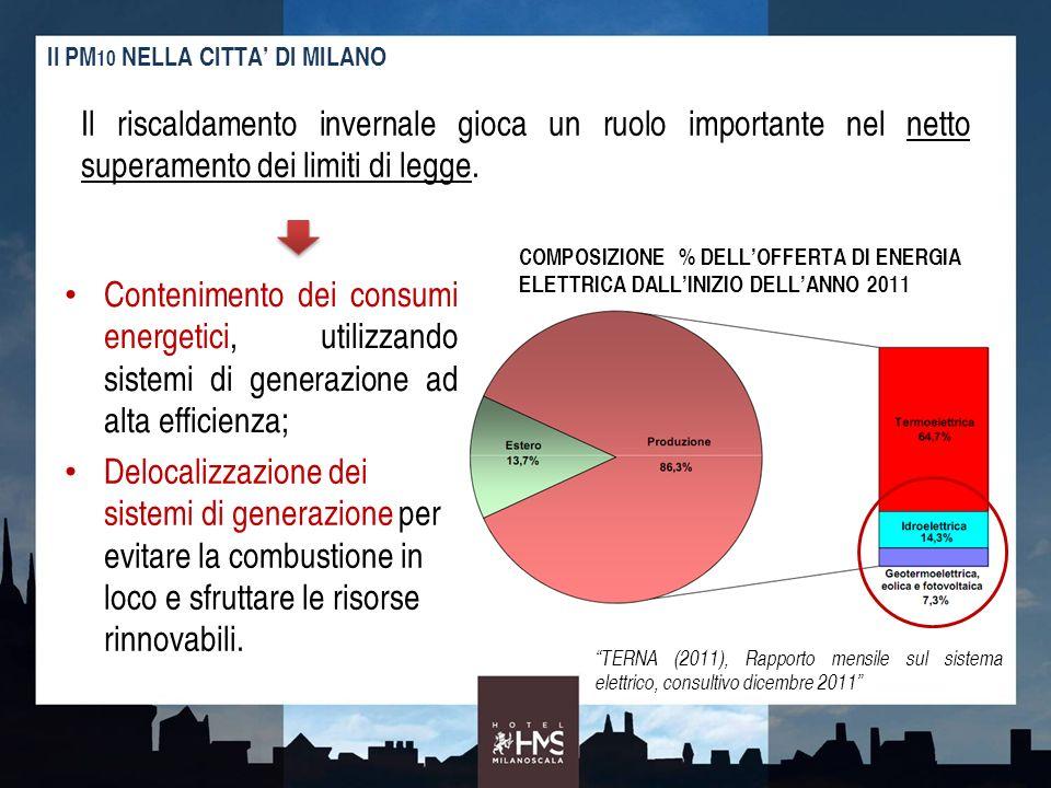 Il PM 10 NELLA CITTA DI MILANO Il riscaldamento invernale gioca un ruolo importante nel netto superamento dei limiti di legge. Contenimento dei consum