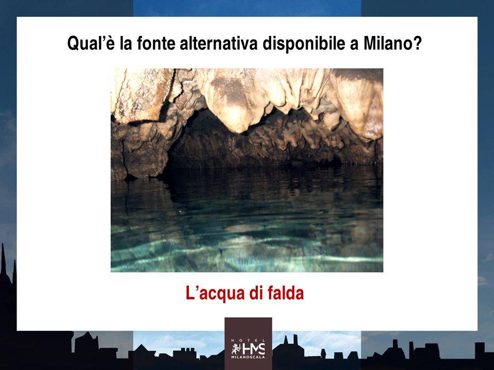 Qualè la fonte alternativa disponibile a Milano? Lacqua di falda