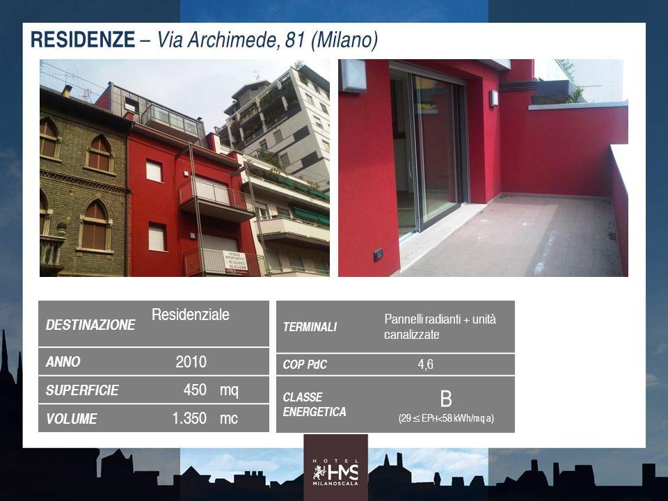 RESIDENZE – Via Archimede, 81 (Milano) CONSUMI ENERGETICI PER MC - 50%- 34%- 46% PdC condensata ad acqua di falda (inverno ed estate + ACS) Caldaia a condensazione (inverno + ACS) con chiller condensato ad aria (estate) - 32% CO 2 in atmosfera RISPARMIO ENERGETICO / ECONOMICO ABBATTIMENTO EMISSIONI CO 2 EMISSIONI ANNUALI DI CO 2 PER MQ EMISSIONI DI CO 2 DEAD-LINE 2020 - 36.000 kgCO 2 entro il 2020 1.300 /anno risparmiati 30% sconto oneri urbanizzazione + 11.500 rispetto al tradizionale da Delibera comunale 73/07 + Circolari 1/08 e 2/11