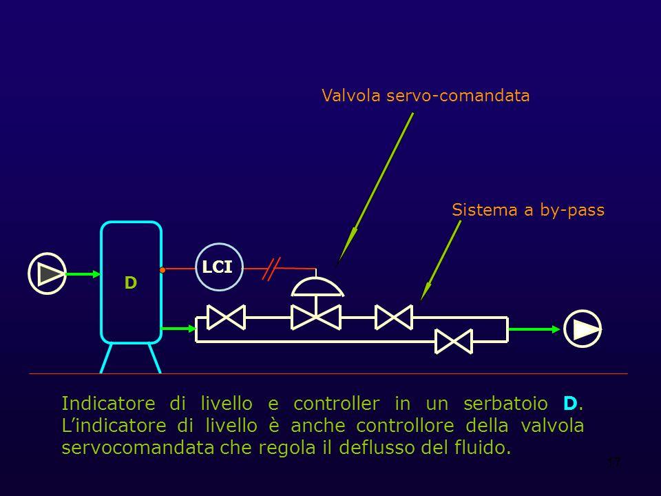 17 Sistema a by-pass D Valvola servo-comandata Indicatore di livello e controller in un serbatoio D. Lindicatore di livello è anche controllore della