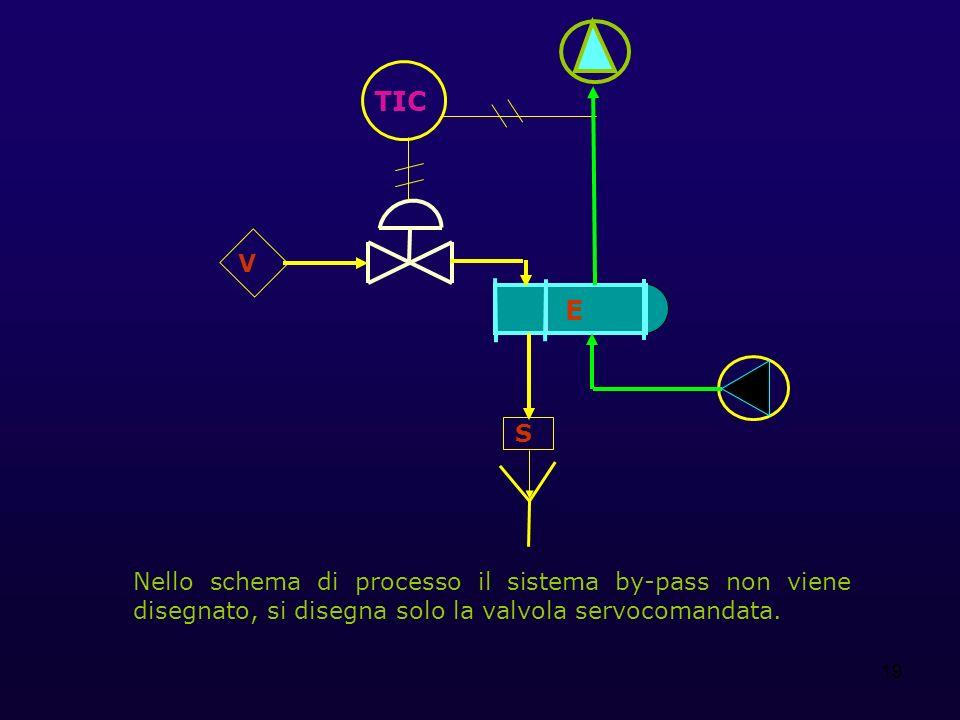 19 Nello schema di processo il sistema by-pass non viene disegnato, si disegna solo la valvola servocomandata. TIC V S E