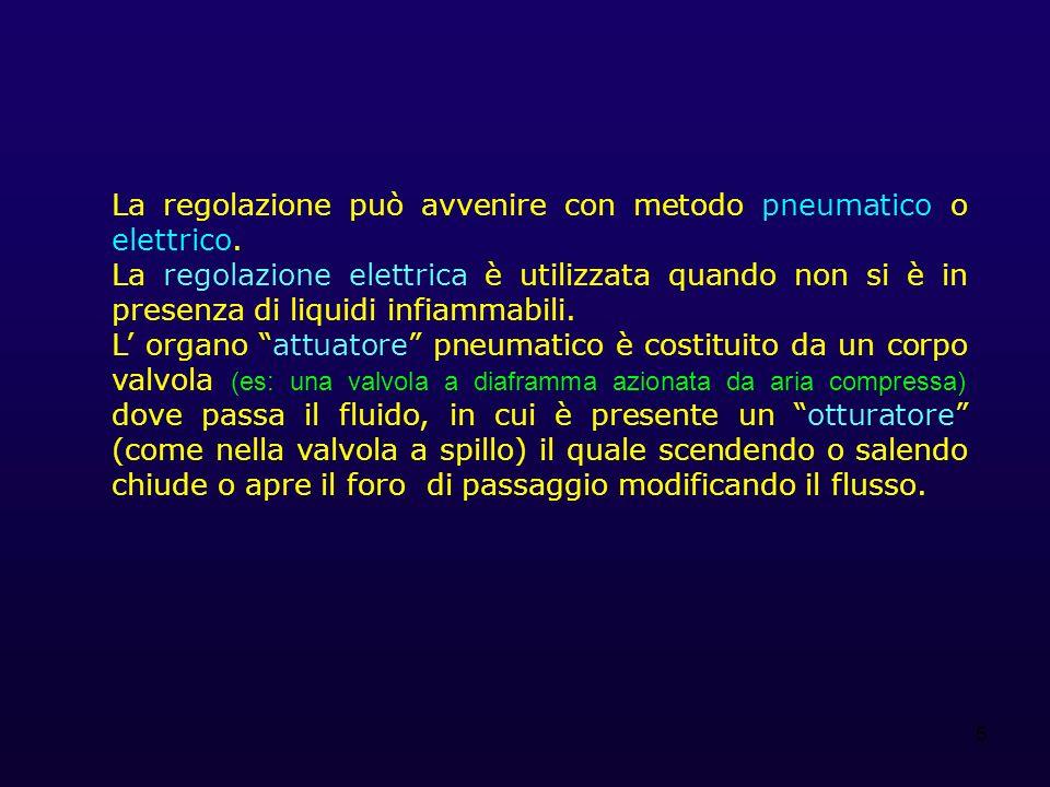 5 La regolazione può avvenire con metodo pneumatico o elettrico. La regolazione elettrica è utilizzata quando non si è in presenza di liquidi infiamma