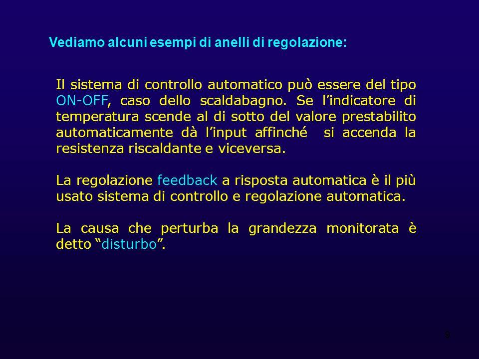 9 Il sistema di controllo automatico può essere del tipo ON-OFF, caso dello scaldabagno. Se lindicatore di temperatura scende al di sotto del valore p