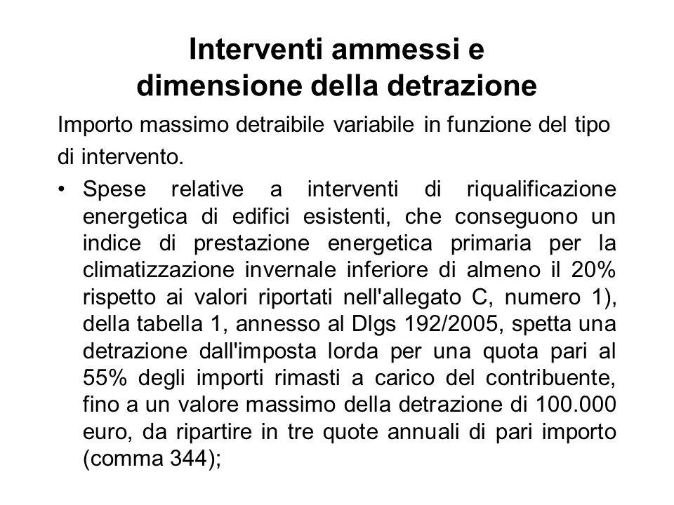 Interventi ammessi e dimensione della detrazione Importo massimo detraibile variabile in funzione del tipo di intervento. Spese relative a interventi