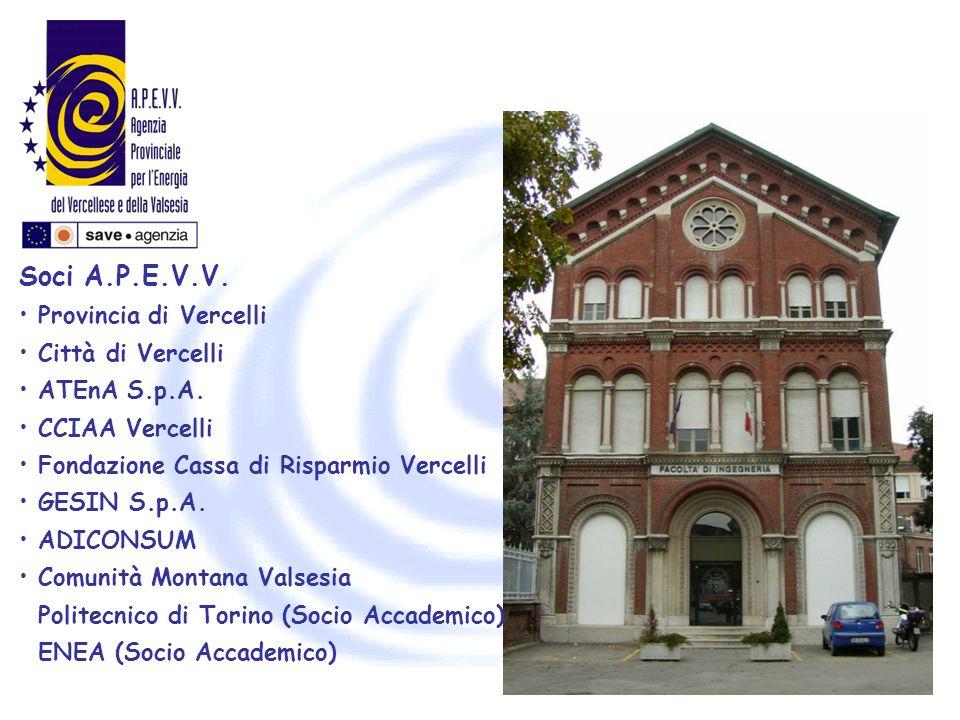 Soci A.P.E.V.V. Provincia di Vercelli Città di Vercelli ATEnA S.p.A. CCIAA Vercelli Fondazione Cassa di Risparmio Vercelli GESIN S.p.A. ADICONSUM Comu