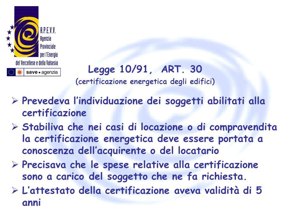 Legge 10/91, ART. 30 (certificazione energetica degli edifici) Prevedeva lindividuazione dei soggetti abilitati alla certificazione Stabiliva che nei