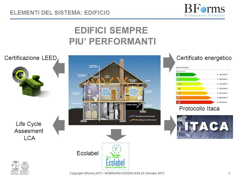 Copyright Bforms 2011 - SEMINARIO FEDERCASA 25 Gennaio 2011 6 ELEMENTI DEL SISTEMA: EDIFICIO Certificato energeticoCertificazione LEED Protocollo Itaca EDIFICI SEMPRE PIU PERFORMANTI Life Cycle Assesment LCA Ecolabel