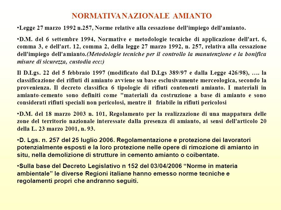 NORMATIVA NAZIONALE AMIANTO Legge 27 marzo 1992 n.257, Norme relative alla cessazione dell'impiego dell'amianto. D.M. del 6 settembre 1994, Normative