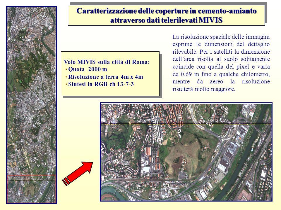 Volo MIVIS sulla città di Roma: Quota 2000 m Risoluzione a terra 4m x 4m Sintesi in RGB ch 13-7-3 Caratterizzazione delle coperture in cemento-amianto