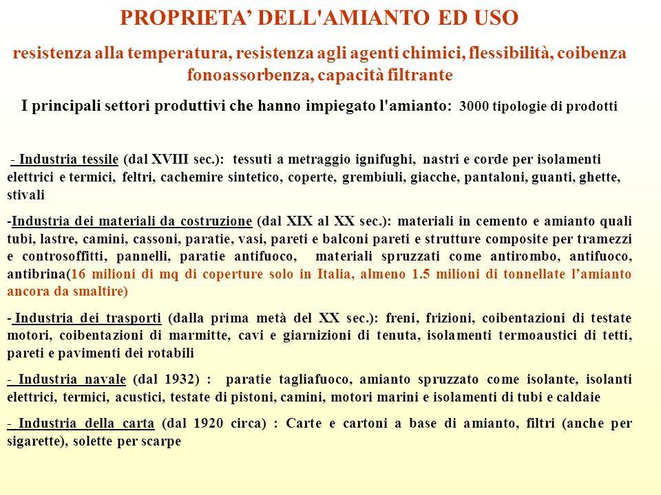 Aprilia – Anzio Pomezia – Albano Tiburtina GRA – Roma est Anagni Frosinone Civitavecchia Istituto sullInquinamento Atmosferico – CNR Mappatura dei Materiali Contenenti Amianto del Lazio L.