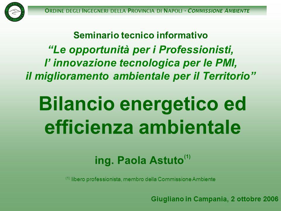 O RDINE DEGLI I NGEGNERI DELLA P ROVINCIA DI N APOLI - C OMMISSIONE A MBIENTE Bilancio energetico ed efficienza ambientale ing. Paola Astuto (1) Le op