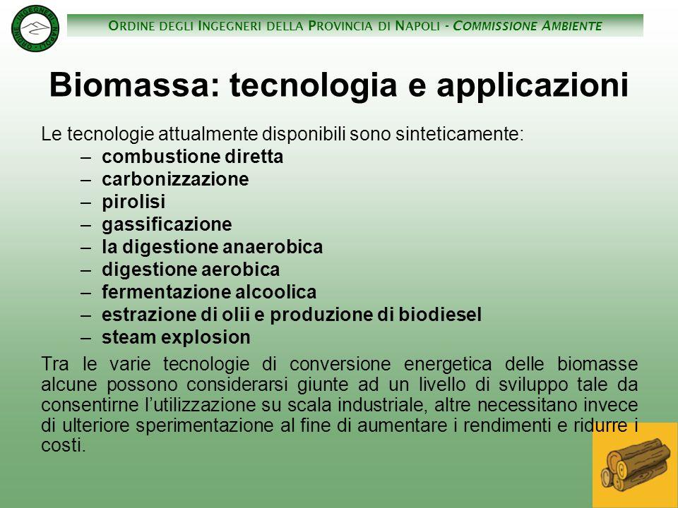 O RDINE DEGLI I NGEGNERI DELLA P ROVINCIA DI N APOLI - C OMMISSIONE A MBIENTE Biomassa: tecnologia e applicazioni Le tecnologie attualmente disponibil