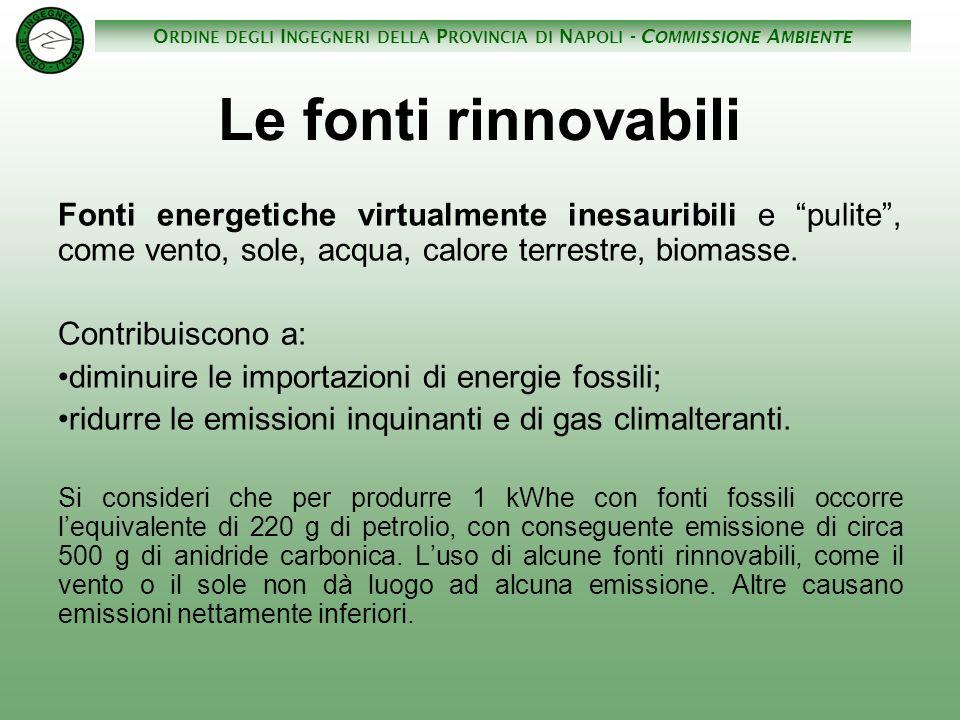 O RDINE DEGLI I NGEGNERI DELLA P ROVINCIA DI N APOLI - C OMMISSIONE A MBIENTE Le fonti rinnovabili Fonti energetiche virtualmente inesauribili e pulit