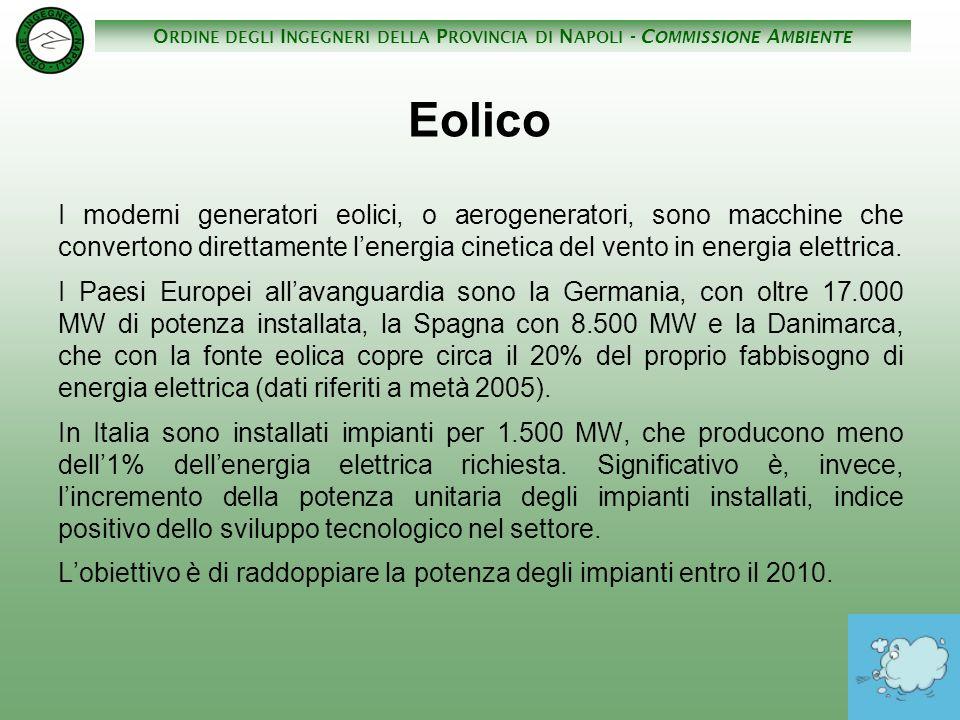 O RDINE DEGLI I NGEGNERI DELLA P ROVINCIA DI N APOLI - C OMMISSIONE A MBIENTE Il quadro globale energetico italiano Per lanno 2004 risulta: Consumo energia primaria: 196,8 Mtep (+1,3%) Energia primaria da fonti rinnovabili: 7,1% Consumo energia elettrica: 325,4 TWh (+1,5%) Energia elettrica da Fonti Rinnovabili: 55,69 TWh ENEA, Rapporto Energia e Ambiente 2005