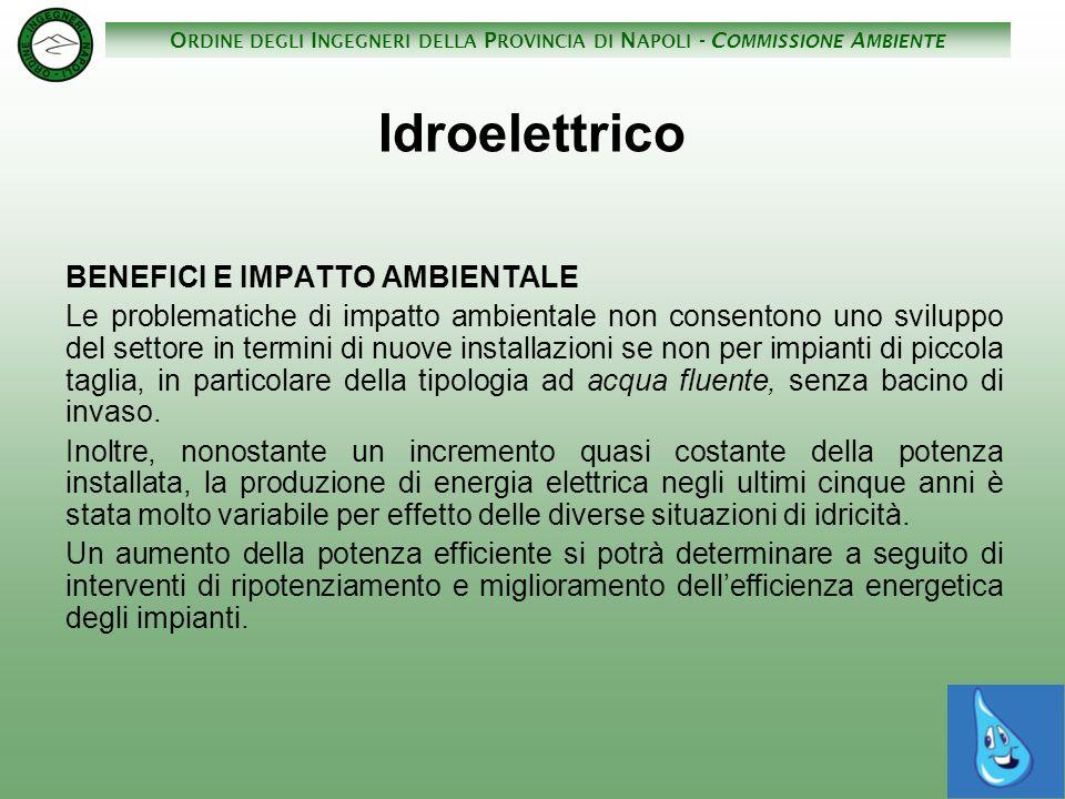 O RDINE DEGLI I NGEGNERI DELLA P ROVINCIA DI N APOLI - C OMMISSIONE A MBIENTE La situazione in Campania Potenza installata e pianificata (MW) FONTE anno 2000 anno 2010 pianificata Idroelettrico (fluente, bacino)330350 Idroelettrico (pompaggio)1.000 fotovoltaico311 eolica206900 Biomassa e biogas1545 RU0180 Cogenerazione < 50 MWe30230 Termoelettrica1.4504.650 Totale3.0347.366