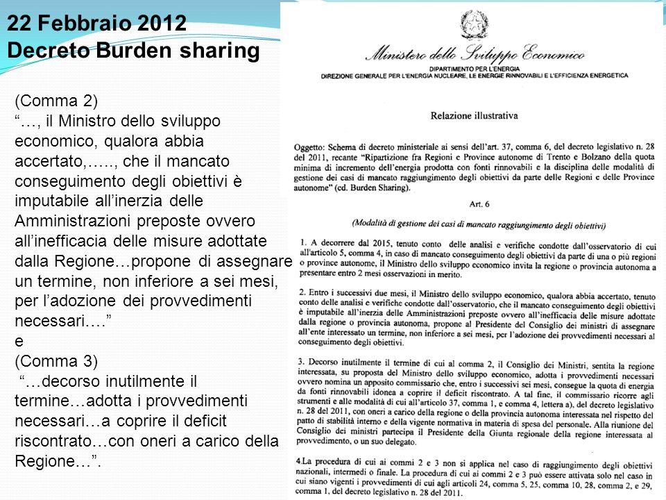 22 Febbraio 2012 Decreto Burden sharing (Comma 2) …, il Ministro dello sviluppo economico, qualora abbia accertato,….., che il mancato conseguimento d