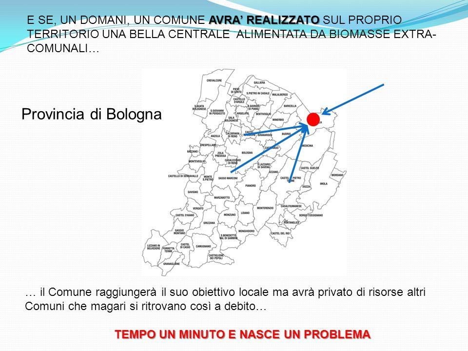 AVRA REALIZZATO E SE, UN DOMANI, UN COMUNE AVRA REALIZZATO SUL PROPRIO TERRITORIO UNA BELLA CENTRALE ALIMENTATA DA BIOMASSE EXTRA- COMUNALI… Provincia di Bologna … il Comune raggiungerà il suo obiettivo locale ma avrà privato di risorse altri Comuni che magari si ritrovano così a debito… TEMPO UN MINUTO E NASCE UN PROBLEMA