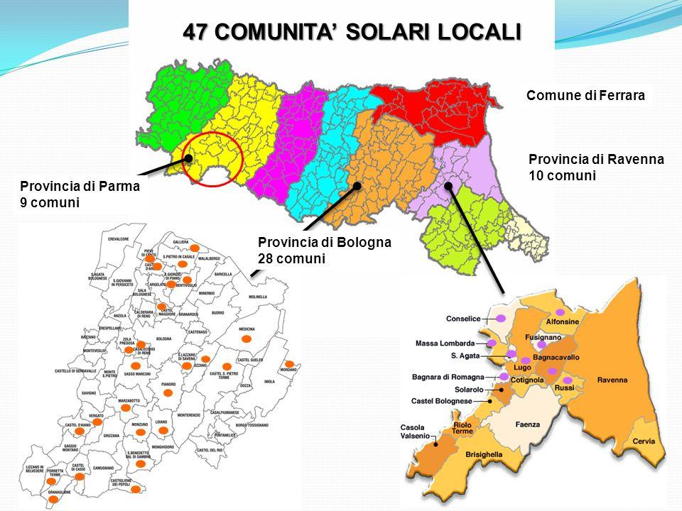 47 COMUNITA SOLARI LOCALI Provincia di Ravenna 10 comuni Provincia di Bologna 28 comuni Provincia di Parma 9 comuni Comune di Ferrara