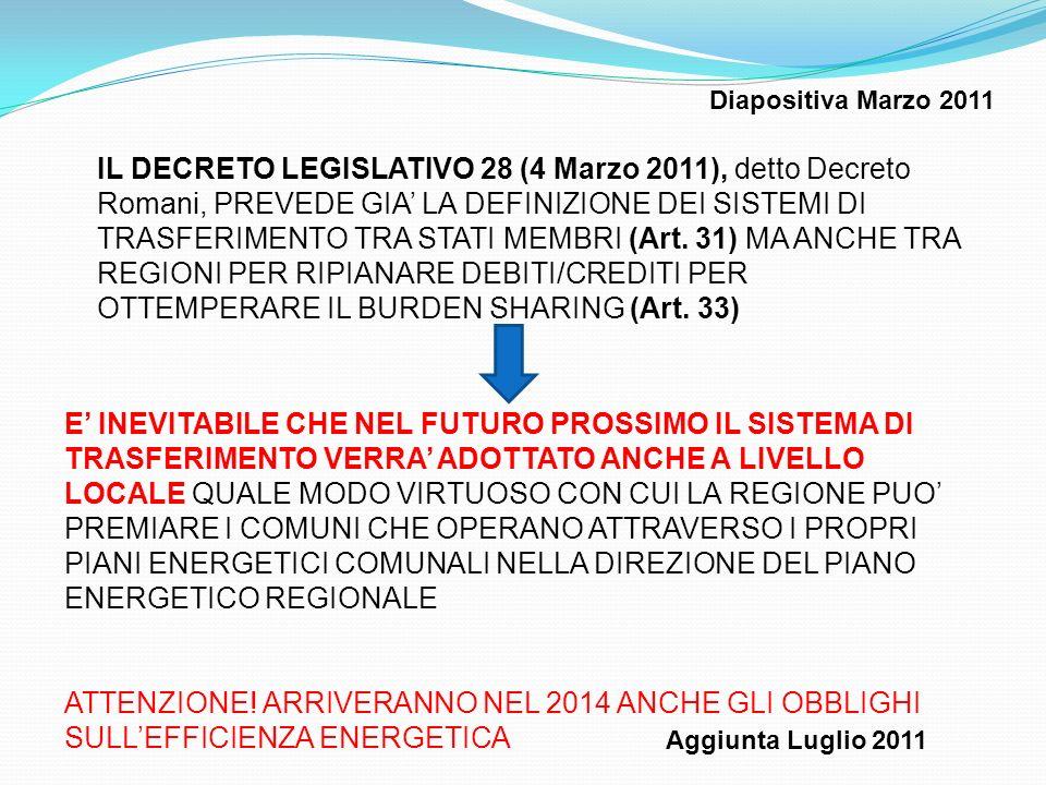 IL DECRETO LEGISLATIVO 28 (4 Marzo 2011), detto Decreto Romani, PREVEDE GIA LA DEFINIZIONE DEI SISTEMI DI TRASFERIMENTO TRA STATI MEMBRI (Art. 31) MA