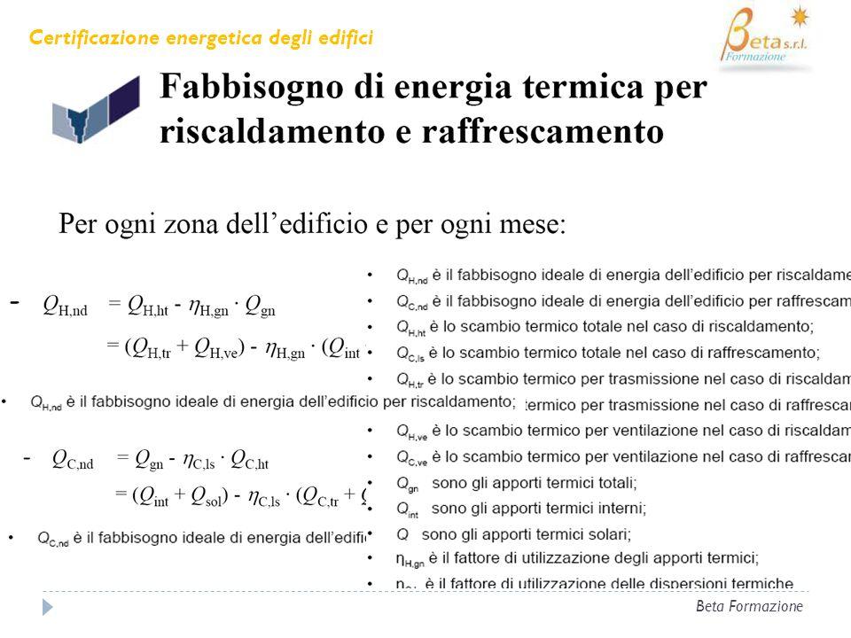 Beta Formazione Certificazione energetica degli edifici