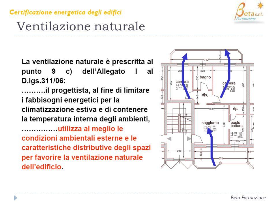 Ventilazione naturale Beta Formazione Certificazione energetica degli edifici