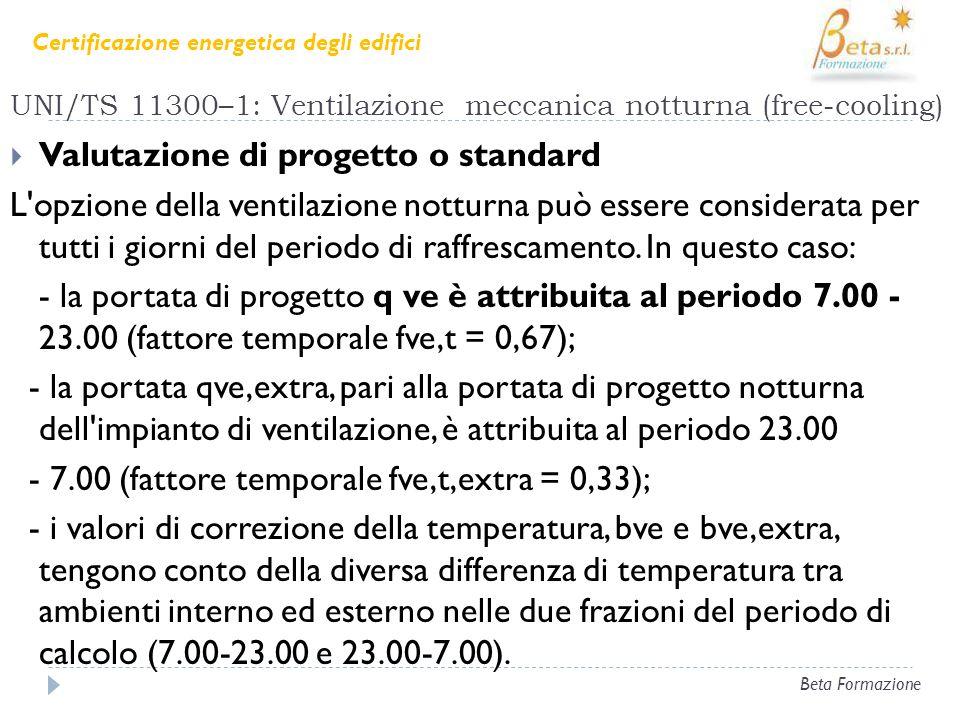 UNI/TS 11300–1: Ventilazione meccanica notturna (free-cooling) Valutazione di progetto o standard L'opzione della ventilazione notturna può essere con