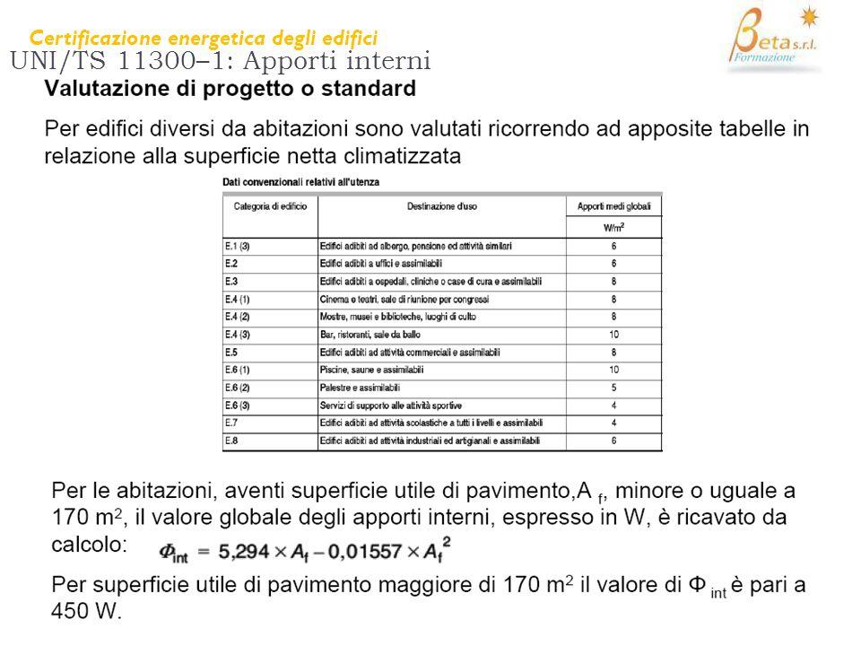 UNI/TS 11300–1: Apporti interni Beta Formazione Certificazione energetica degli edifici