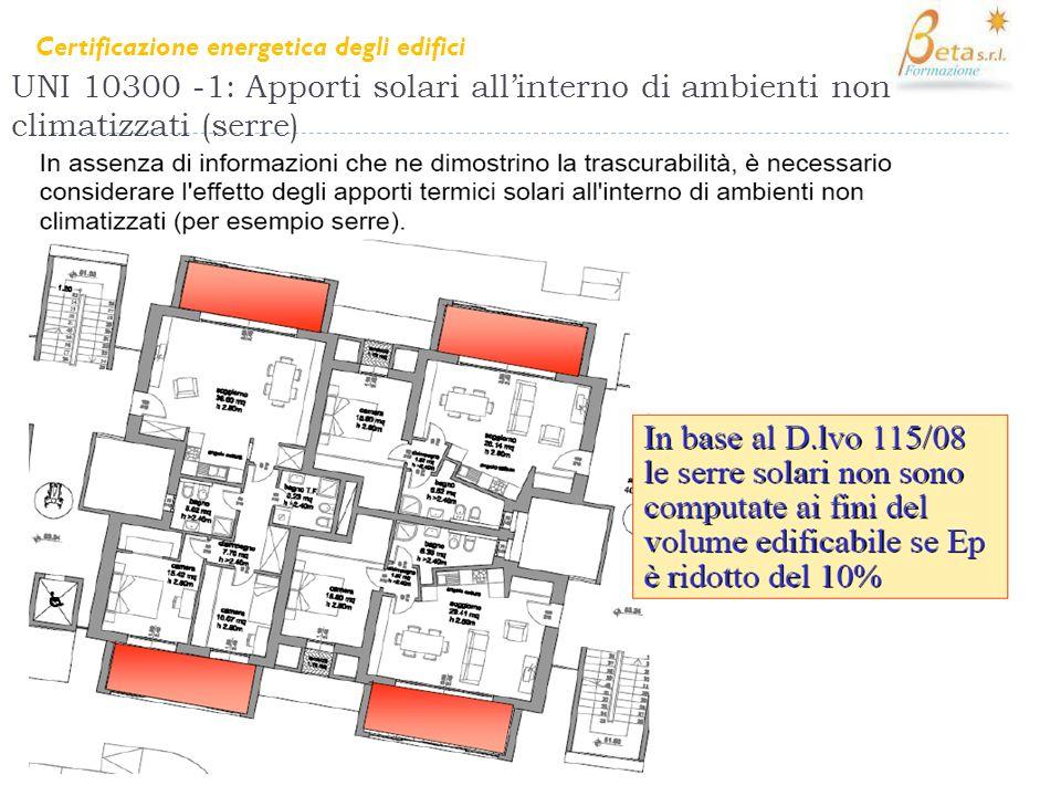 UNI 10300 -1: Apporti solari allinterno di ambienti non climatizzati (serre) Beta Formazione Certificazione energetica degli edifici