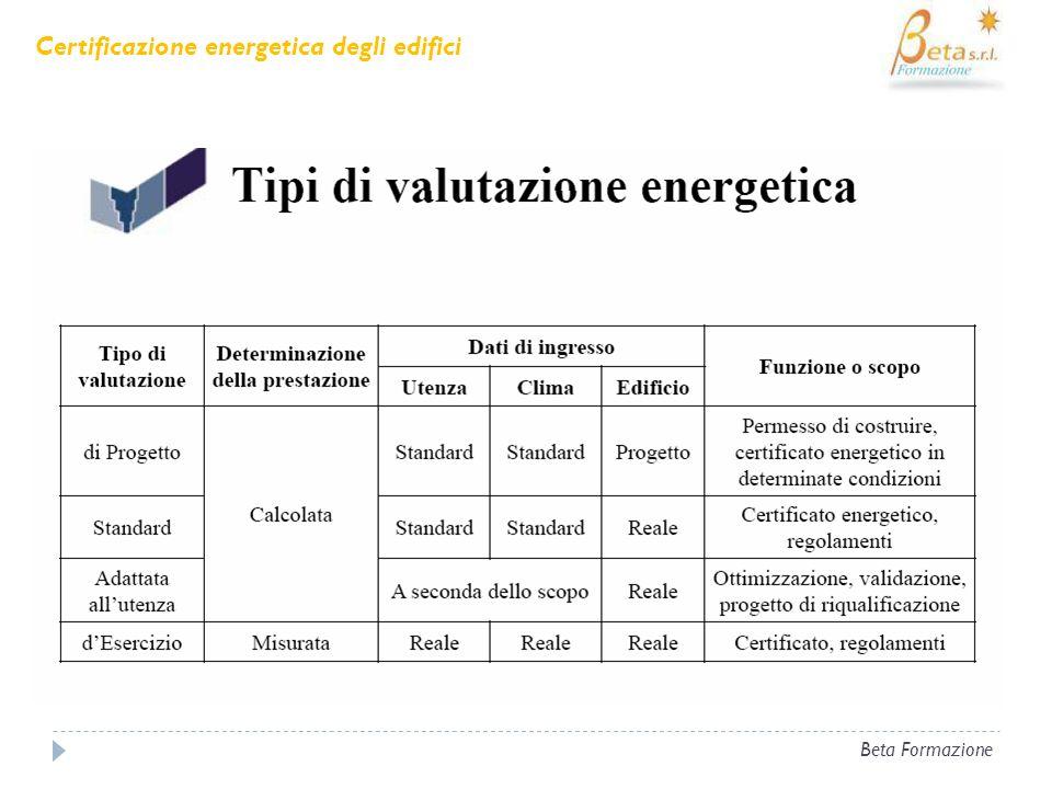 Beta Formazione Certificazione energetica degli edifici Art.